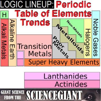 Logic LineUp: Periodic Table Trends Puzzle (Metals, Nonmetals, SemiMetals)