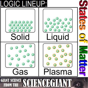 Logic LineUp: States of Matter - Solid, Liquid, Gas, Plasma