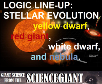 Logic LineUp: Stellar Evolution (yellow dwarf, red giant,