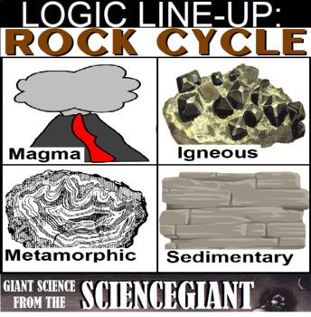 Logic LineUp: The Rock Cycle