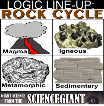 Logic LineUp: Rock Cycle Puzzle (Igneous, Sedimentary, Metamorphic and Magma)