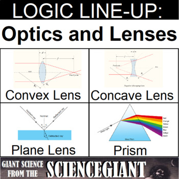 Logic LineUp: Optics and Lenses (Convex, Concave, Plane and Prism)