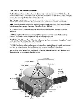 Logic LineUp: NASA New Horizons spaceprobe to Pluto and 2014MU69