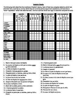 Logic Puzzle: Family vocab, avoir expresswions, faire, adjectives