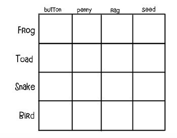 Logic Puzzle: Frog and Toad Finds