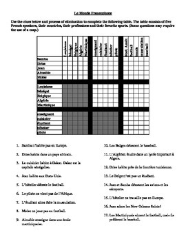 Logic Puzzle: Professions, Sports and the Francophone World