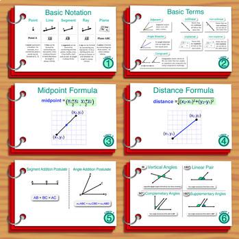 Unit 1– Geometry Basics; Summary Sheets