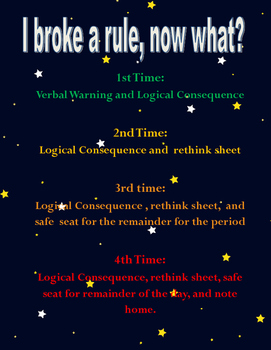 Logical Consequence Poster