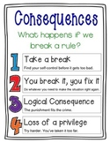Logical Consequences Classroom Poster