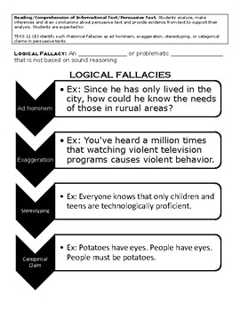 Logical Fallacies Foldable (TEKS 7.11 B)