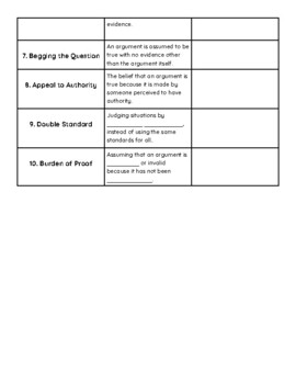 Logical Fallacies Note Catchers (Editable)