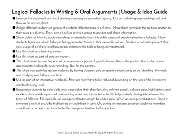 Logical Fallacies in Writing and Oral Arguments {Landscape Format}