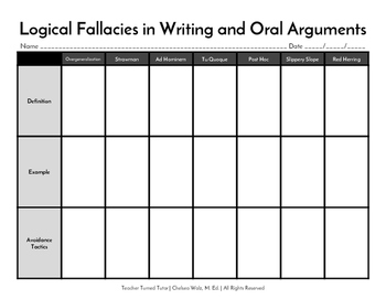Logical Fallacies in Writing and Oral Arguments {Landscape