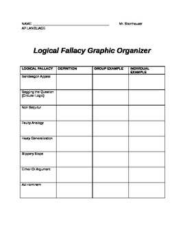 Logical Fallacy Graphic Organizer