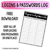 Login and Password Log