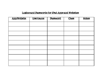 Login and Password Sheet for Websites and iPad Apps Freebie