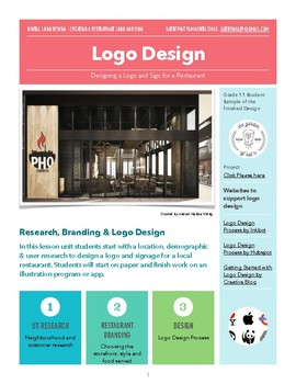Logo Research and Design