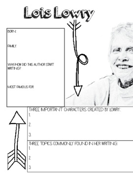 Lois Lowry Author Study, The Giver Author Bio, Number the Stars Author