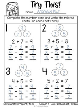 Commutative Property/Fact Families to 10 Guided Math Lessons & Daily Printables