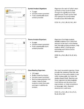 Lolita – Comprehension and Analysis Bundle