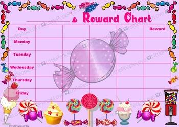 Lolly Reward Chart