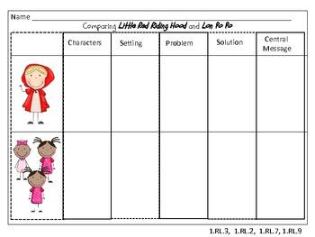 Lon Po Po - integrated common core unit in reading, math, language, and writing
