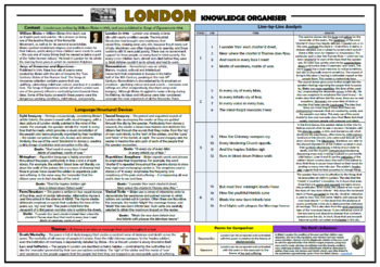 London - William Blake - Knowledge Organizer/ Revision Mat!