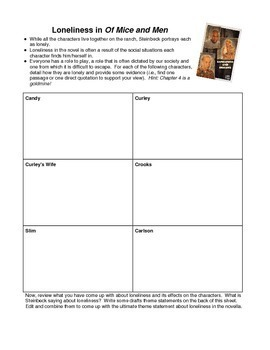 Loneliness in Steinbeck's Of Mice and Men (Graphic Organizer w/ full Answer Key)