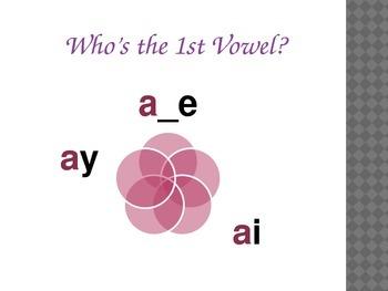 Long A Vowel Pattern Chant
