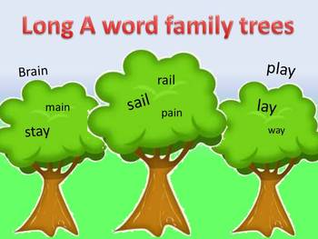 Long A Word Study Powerpoint packet