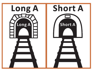 Long A and Short A Sort--Through the Tunnel
