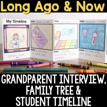Long Ago & Now: Grandparent Interview, Family Tree & Stude