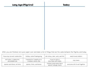 Pilgrims Long Ago and Today T-Chart and Sequencing