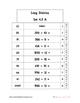 Long Division -  3 Digit Dividends, 2 Digit Divisors - Set 4.5 {Math Ladders}