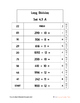 Long Division -  3 Digit Dividends, 2 Digit Divisors - Set