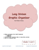 Long Division Acronym Graphic Organizer
