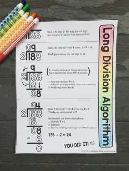 Long Division Cheat Sheet