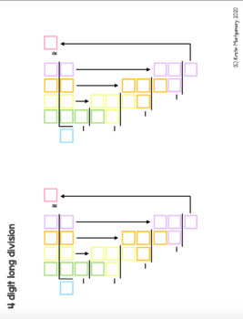 Long Division Color-Coded Outline PRINTER FRIENDLY