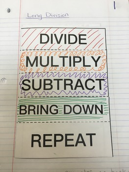 Long Division Foldable Interactive Notebook Entry