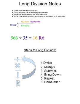 Long Division Guided Notes