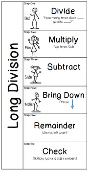 Long Division Interactive Notebook