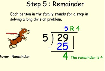 Long Division Introduction