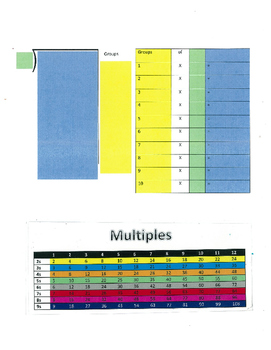 Long Division Mat with Multiples