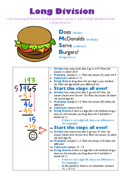 Long Division Notebook Page - Does McDonalds Serve Burgers
