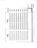 Long Division Place Value Worksheet