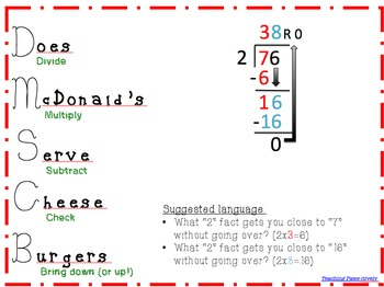 Long Division Poster- Acronym