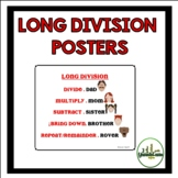 Long Division Anchor Chart Poster