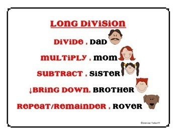 Long Division Anchor Chart Poster