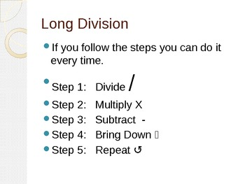 Long Division Power Point