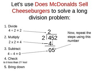 Long Division PowerPoint